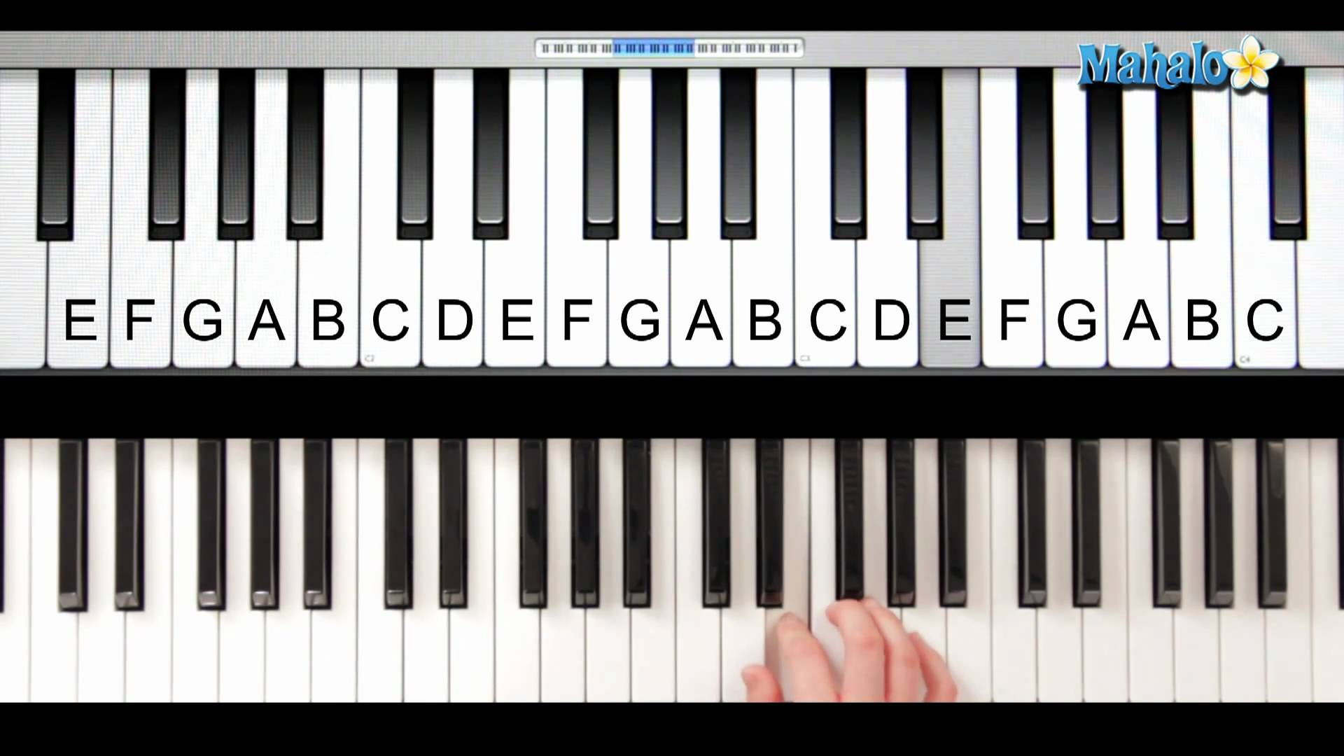 """How to Play """"Twinkle Twinkle Little Star"""" on Piano"""