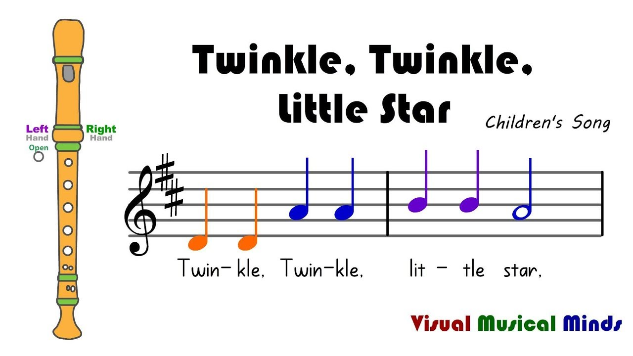 VMM Recorder Song 7: Twinkle Twinkle Little Star